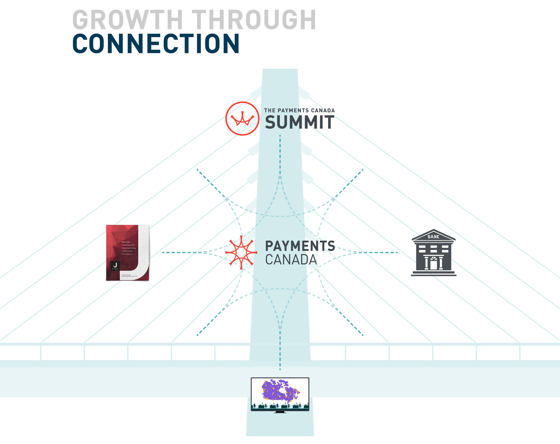 Payments Canada Infographic